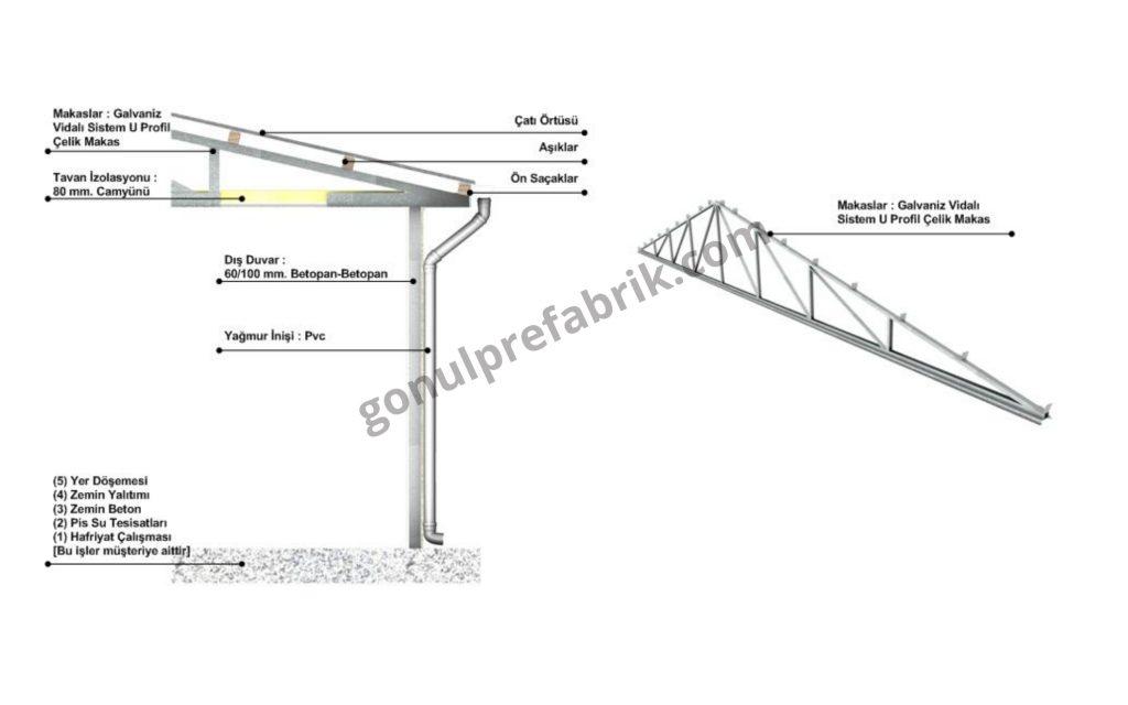 Teknik Detay 3D Prefabrik Çatı Detayı