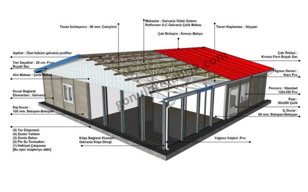 Teknik Detay 3D Prefabrik Detay